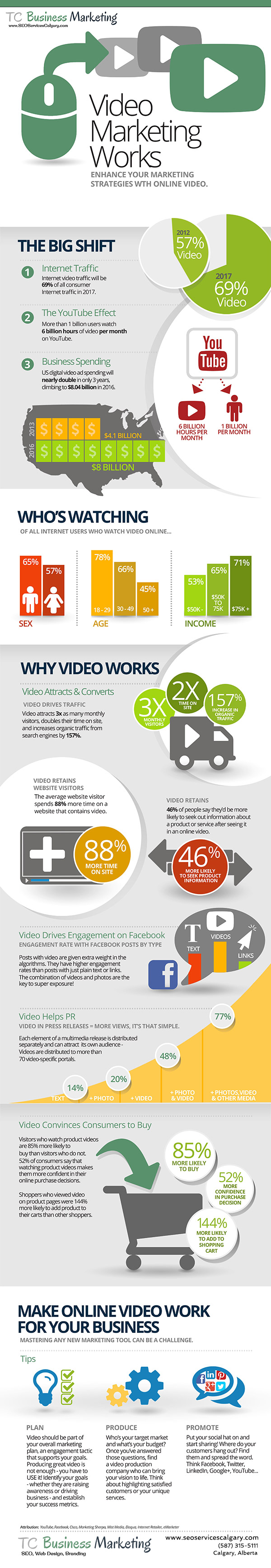 Video-Marketing-Infographic-TC-Business-Marketing